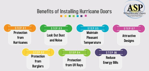 Install Hurricane Doors in Your Fort Lauderdale Home for These Benefits