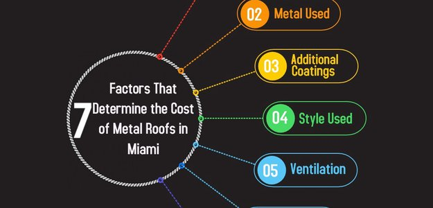 7 Factors That Determine the Cost of Metal Roofs in Miami
