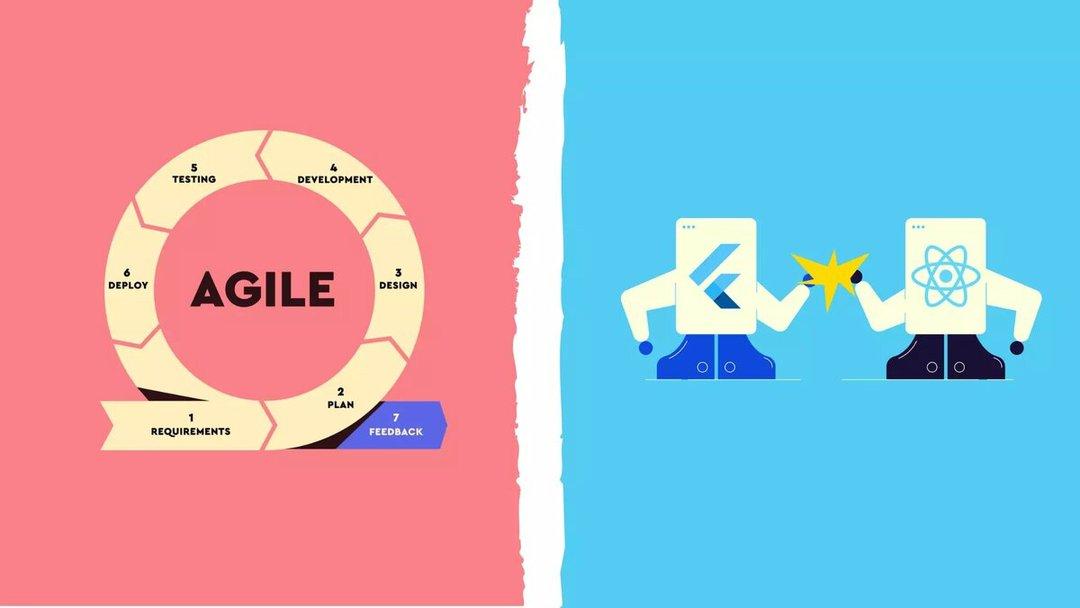 Evrone News #04: сравниваем кросс-платформенные фреймворки, вспоминаем DevOps-продукт, хвалимся новым клиентским кейсом